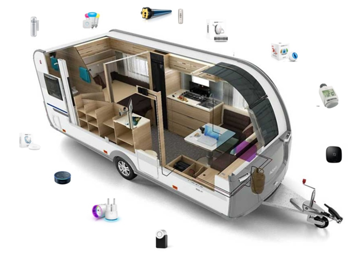 Der Smart Caravan, Quelle: Smart Home und Living Baden-Württemberg e.V.